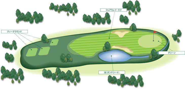 ゴルフコースのスプリンクラー